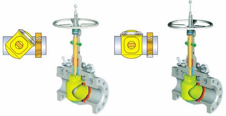 Orbit valves dimension