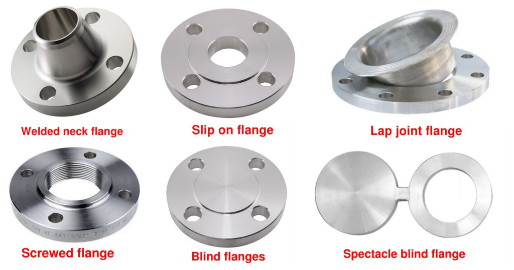 Types of Flanges with image