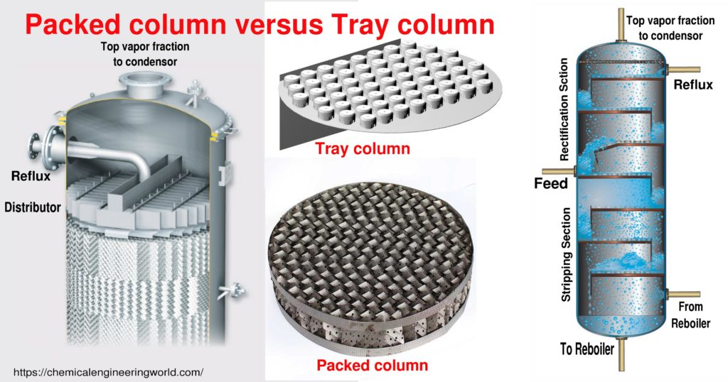 difference between packed and plate column