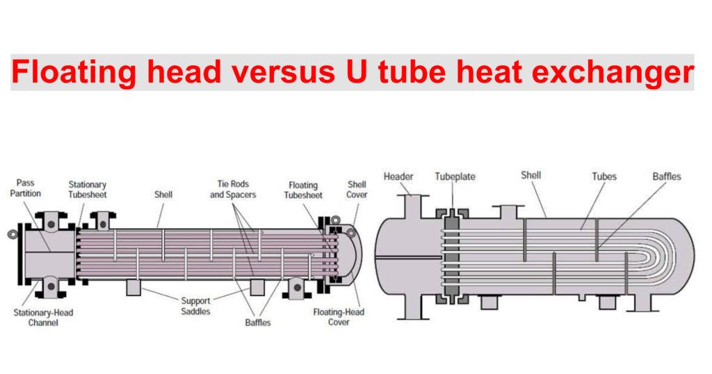 Floating head versus U tube heat exchanger